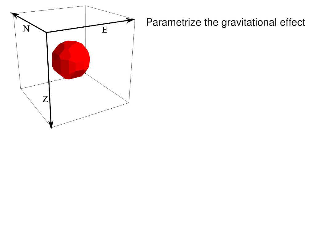 Parametrize the gravitational effect