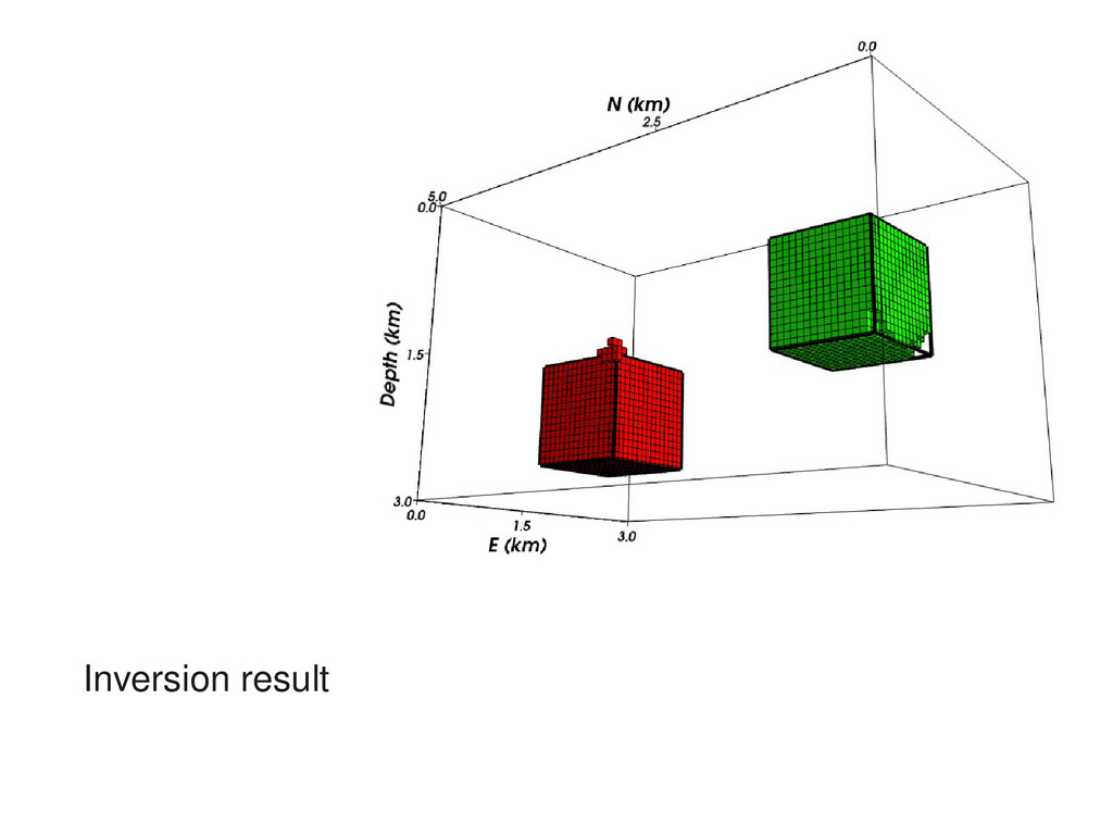 Inversion result