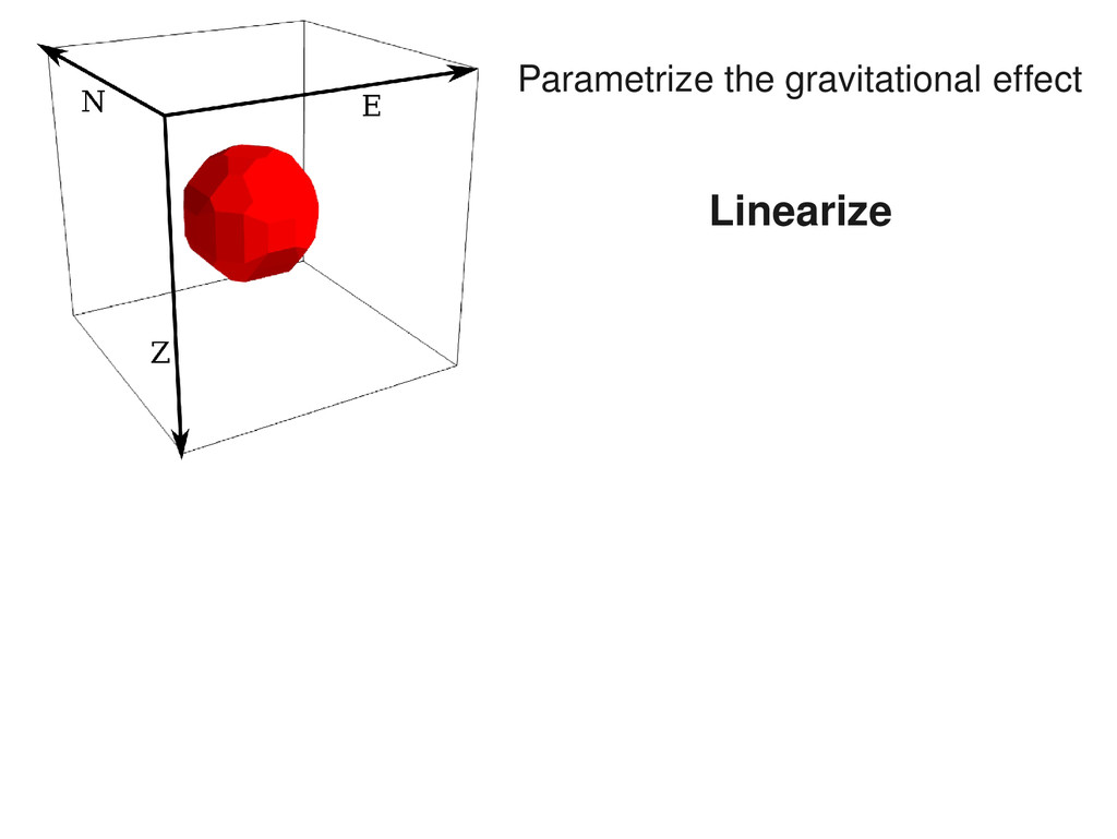 Parametrize the gravitational effect Linearize