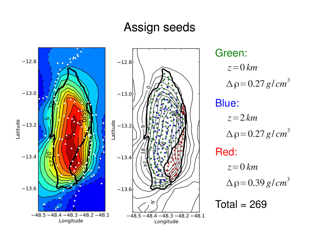 Assign seeds Green: z=0 km Δρ=0.27g/cm3 Blue: z...