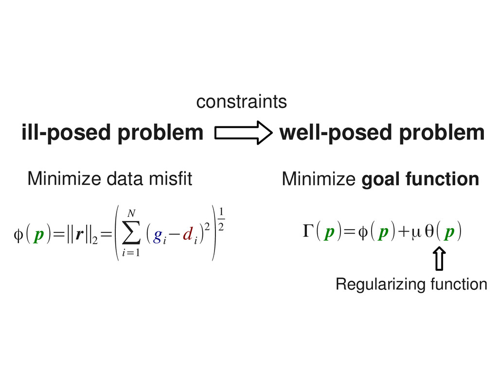 ill­posed problem well­posed problem constraint...