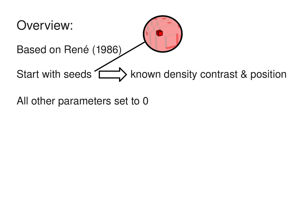 Based on René (1986) Start with seeds known den...