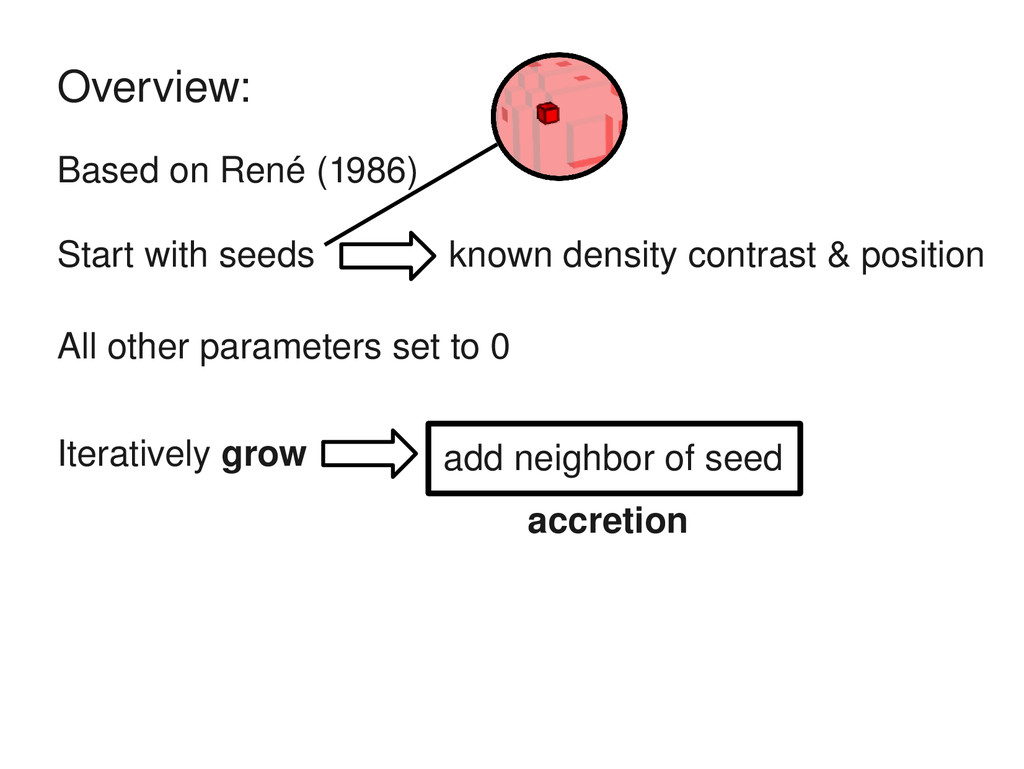Based on René (1986) Start with seeds All other...