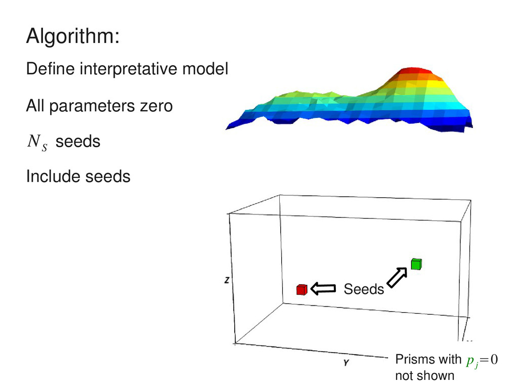 Algorithm: seeds N S Define interpretative mode...