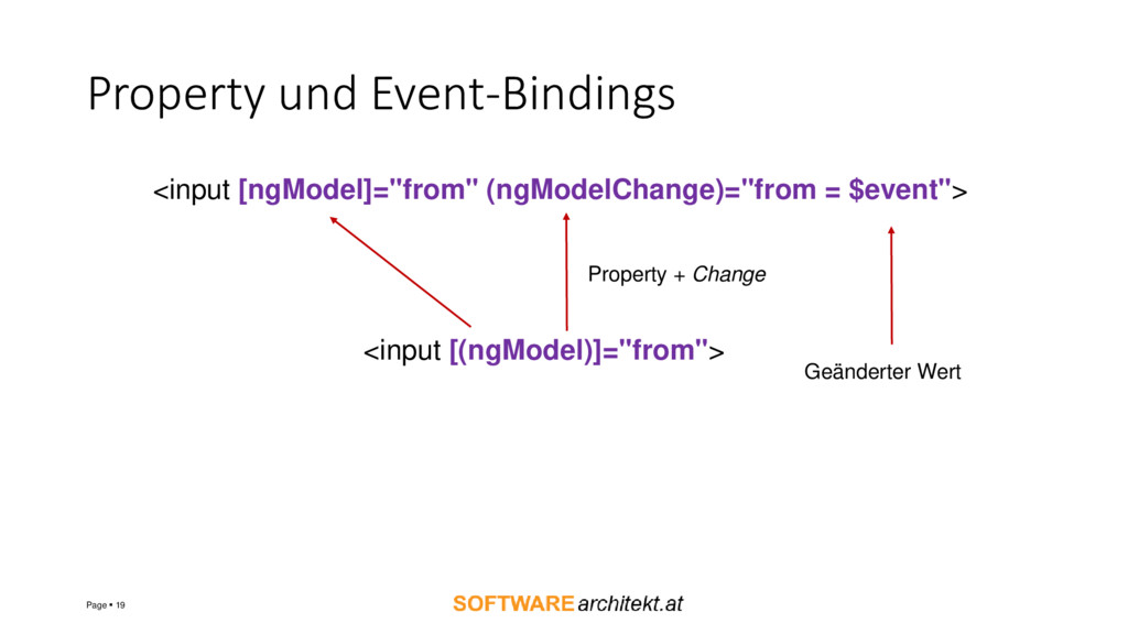 Property und Event-Bindings Page ▪ 19 <input [n...