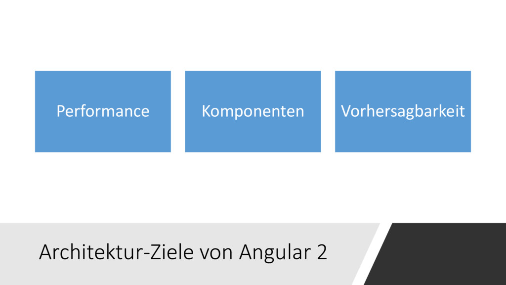 Architektur-Ziele von Angular 2 Performance Kom...