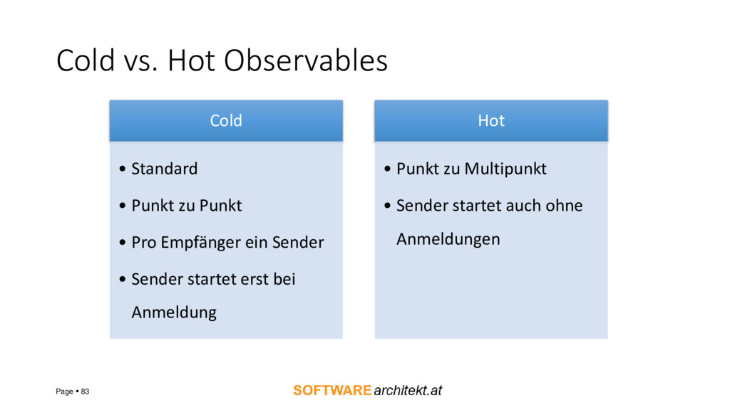 Cold vs. Hot Observables Page ▪ 83 Cold • Stand...