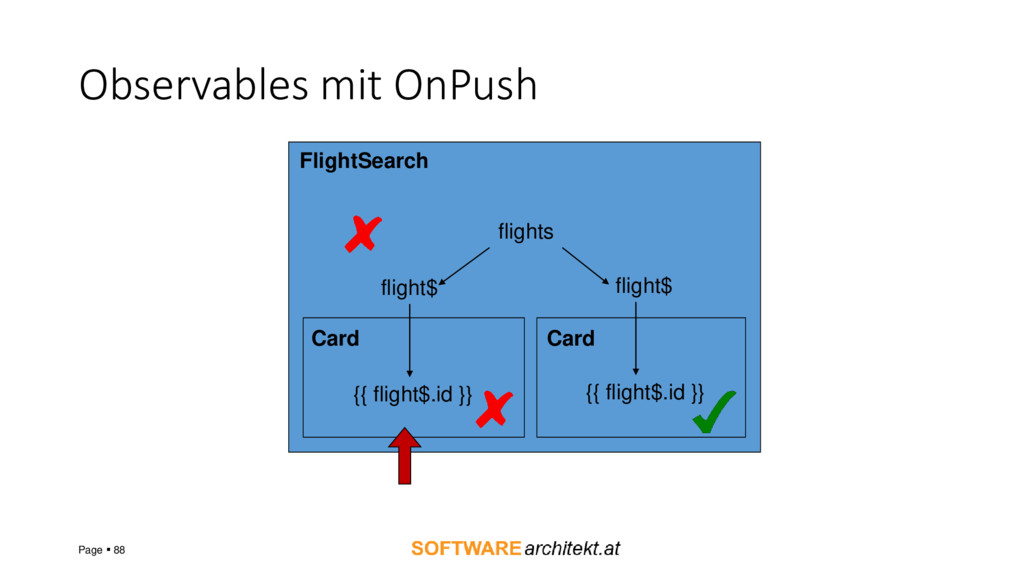 Observables mit OnPush Page ▪ 88 flights flight...