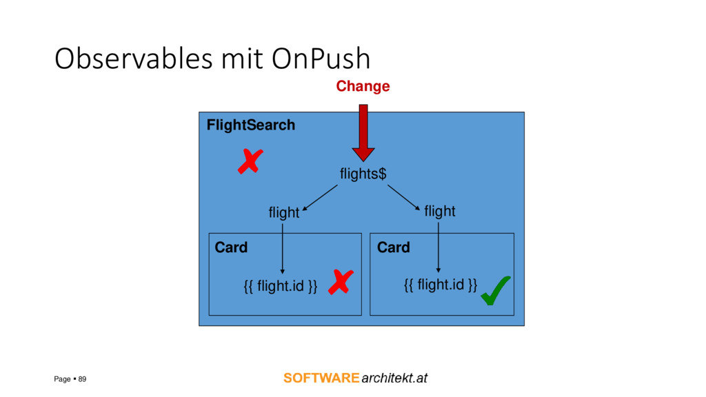 Observables mit OnPush Page ▪ 89 flights$ fligh...