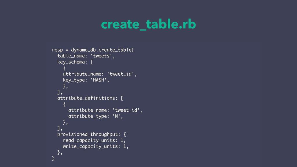 create_table.rb resp = dynamo_db.create_table( ...