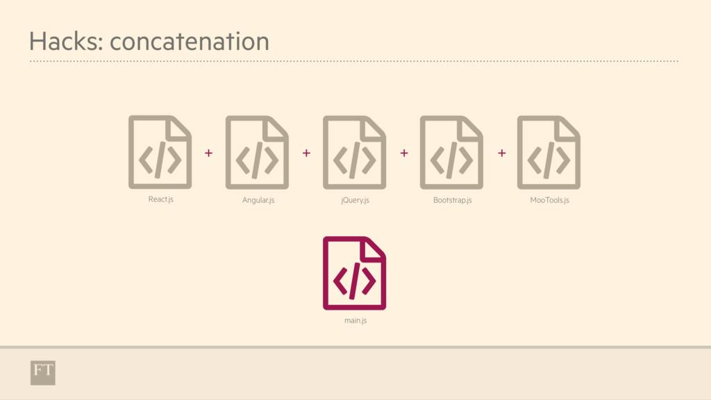 Hacks: concatenation ( React.js ( Angular.js ( ...