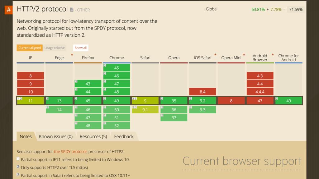 Browsers https://en.wikipedia.org/wiki/Fallacie...