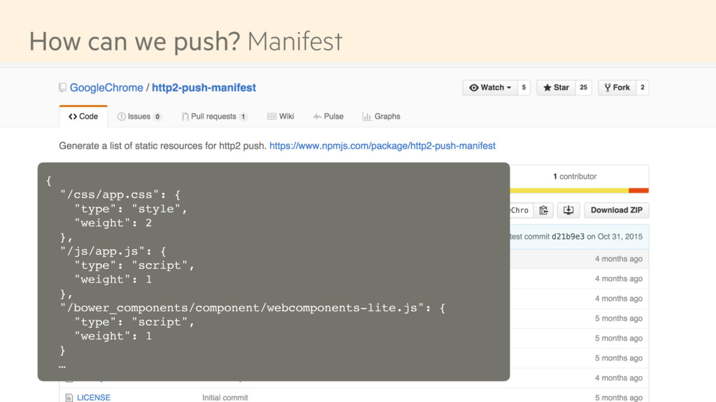 "How can we push? Manifest { ""/css/app.css"": { ""..."