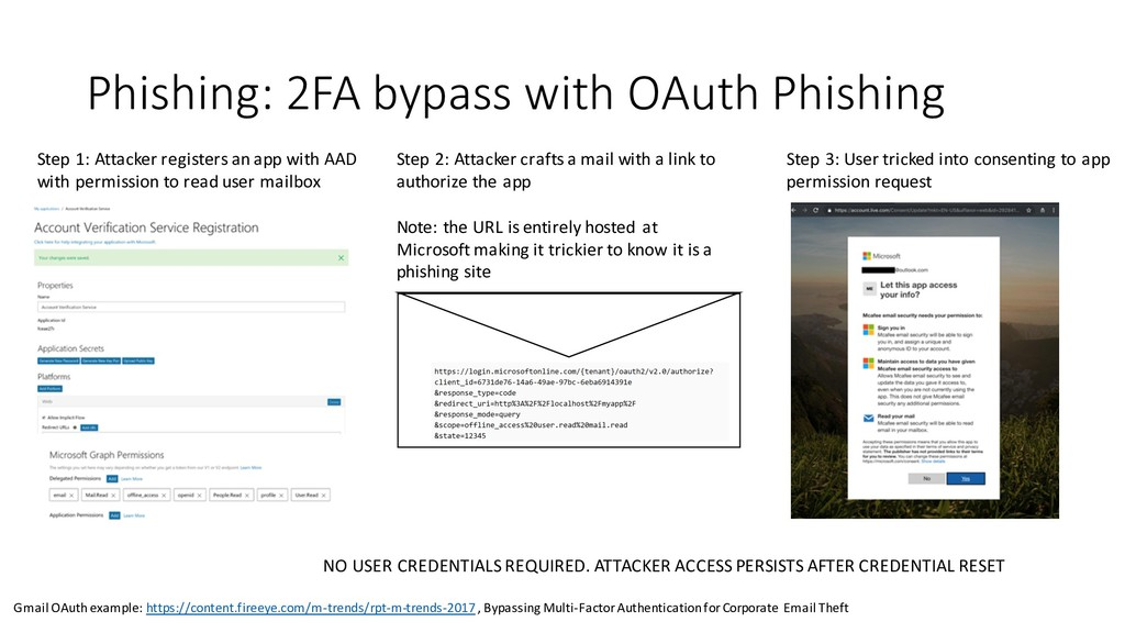 Phishing: 2FA bypass with OAuth Phishing Step 1...