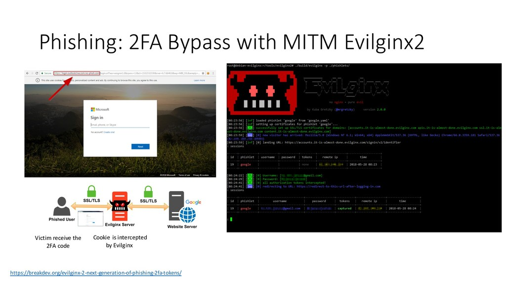 Phishing: 2FA Bypass with MITM Evilginx2 https:...