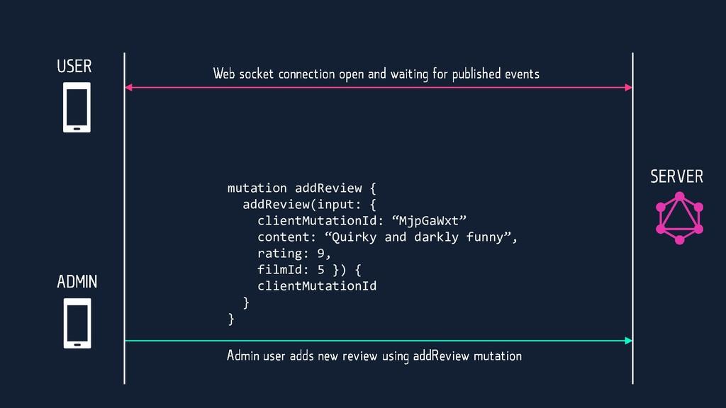 mutation addReview { addReview(input: { clientM...