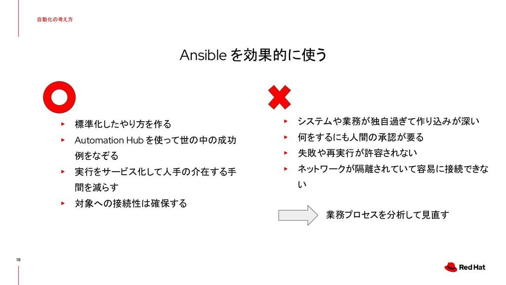 自動化の考え方 18 Ansible を効果的に使う ▸ 標準化したやり方を作る ▸ Auto...