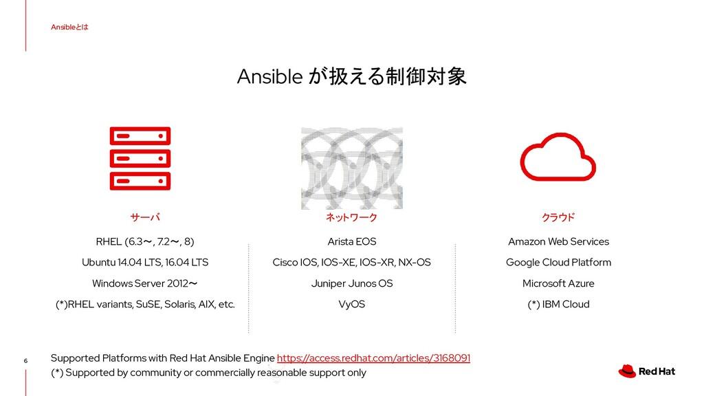 Ansibleとは 6 Arista EOS Cisco IOS, IOS-XE, IOS-X...
