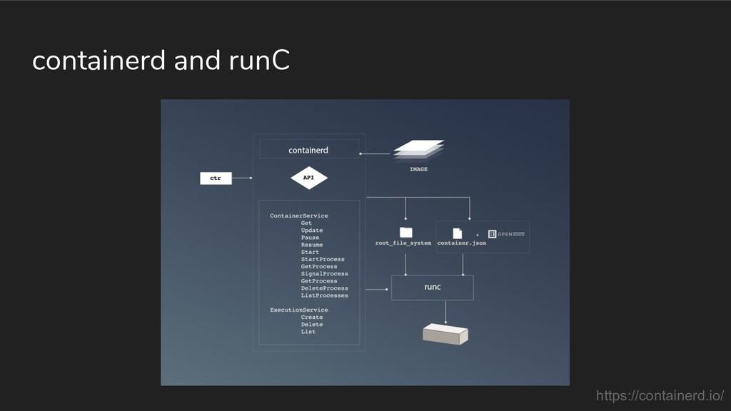 containerd and runC https://containerd.io/