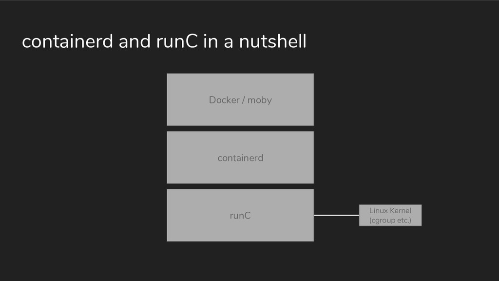 containerd and runC in a nutshell Docker / moby...