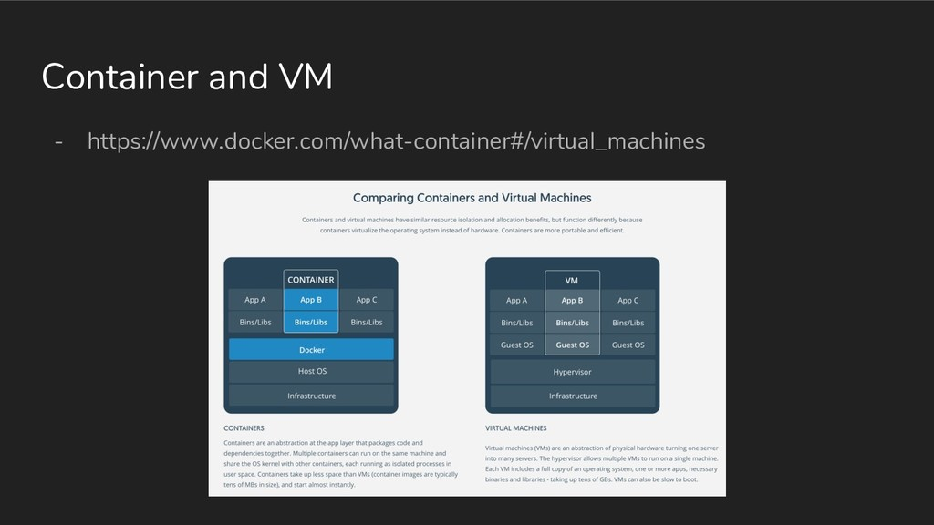 Container and VM - https://www.docker.com/what-...