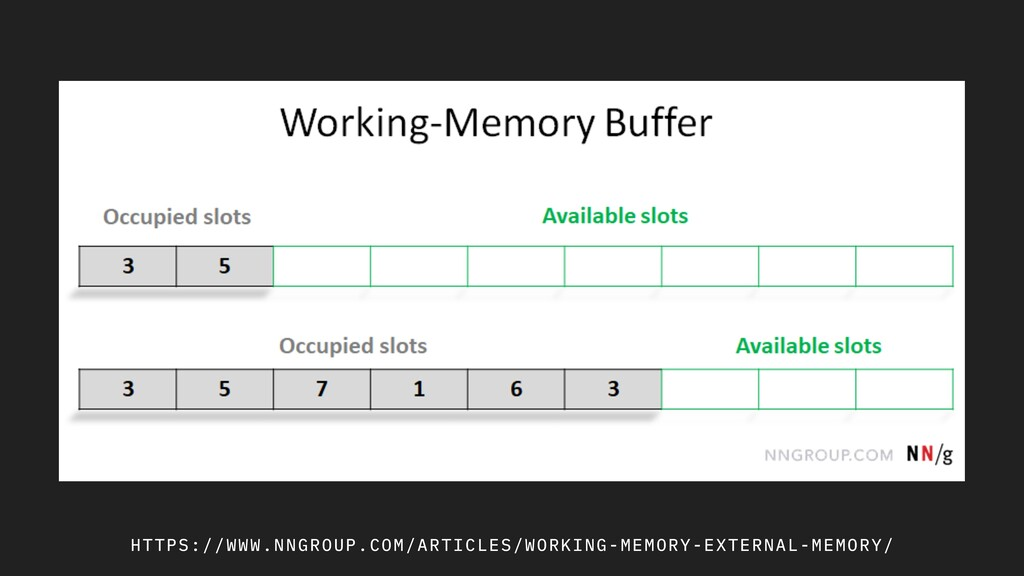 HTTPS://WWW.NNGROUP.COM/ARTICLES/WORKING-MEMORY...