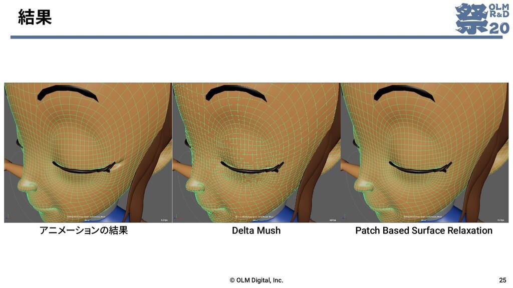 結果 © OLM Digital, Inc. 25 アニメーションの結果 Delta Mush...