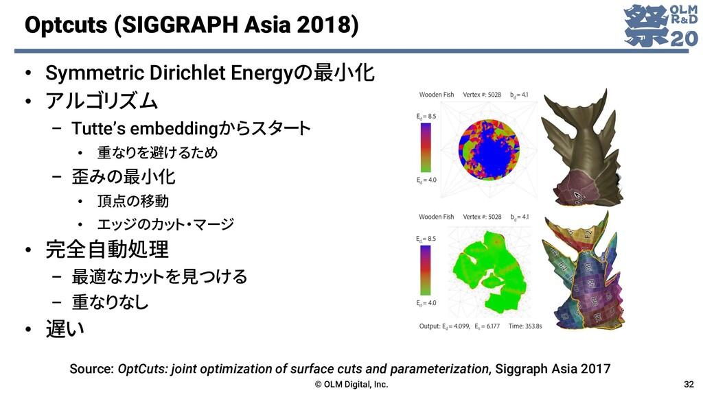 Optcuts (SIGGRAPH Asia 2018) • Symmetric Dirich...