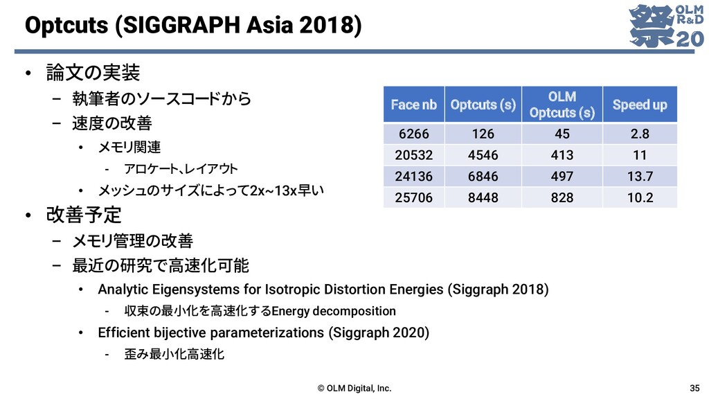 Optcuts (SIGGRAPH Asia 2018) • 論文の実装 – 執筆者のソースコ...