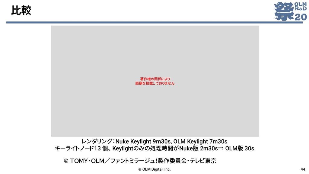 比較 © OLM Digital, Inc. 44 レンダリング:Nuke Keylight ...