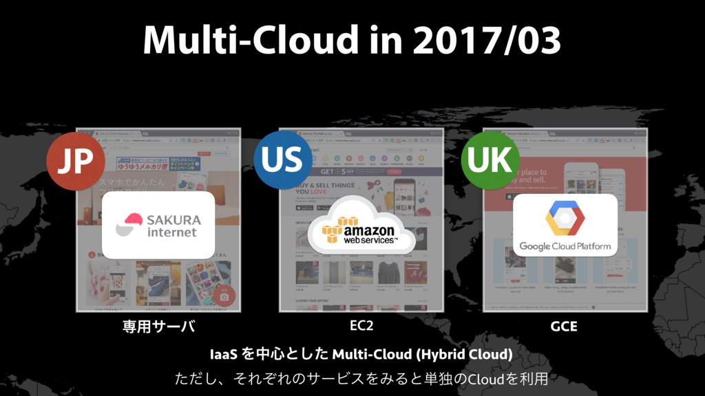 Multi-Cloud in 2017/03 JP UK US ઐ༻αʔό EC2 GCE I...