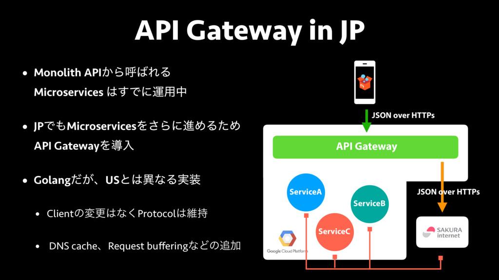 API Gateway in JP • Monolith API͔ΒݺΕΔ Microse...