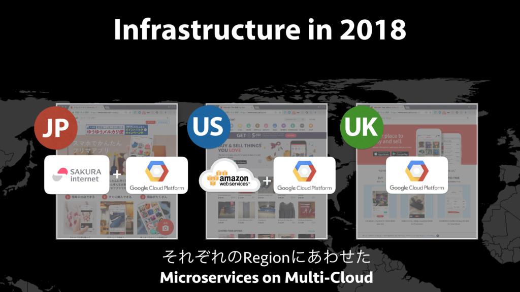 Infrastructure in 2018 JP UK US + + ͦΕͧΕͷRegion...