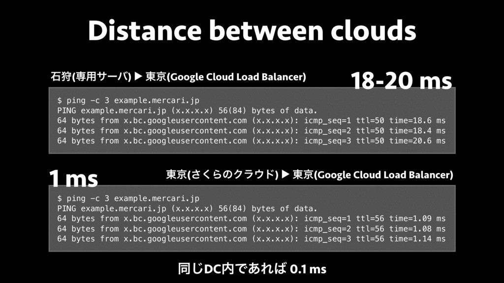 Distance between clouds $ ping -c 3 example.mer...