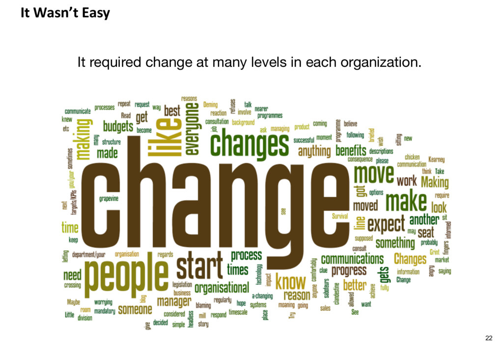 It Wasn't Easy It required change at many level...