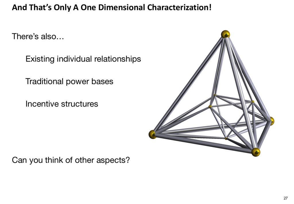 And That's Only A One Dimensional Characterizat...