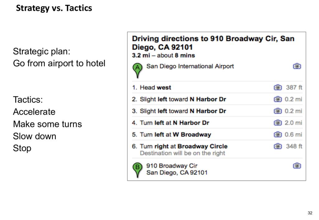 Strategy vs. Tactics 32 Strategic plan: Go from...