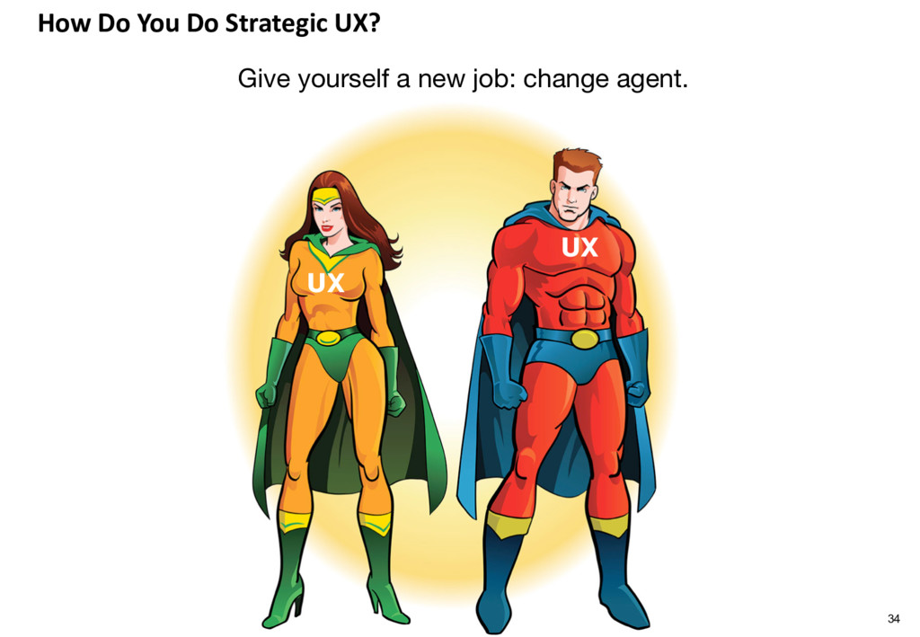 How Do You Do Strategic UX? Give yourself a new...