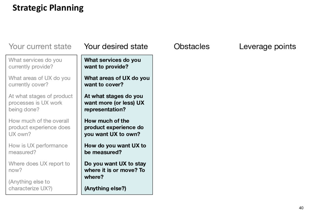 Strategic Planning 40 Your current state What s...