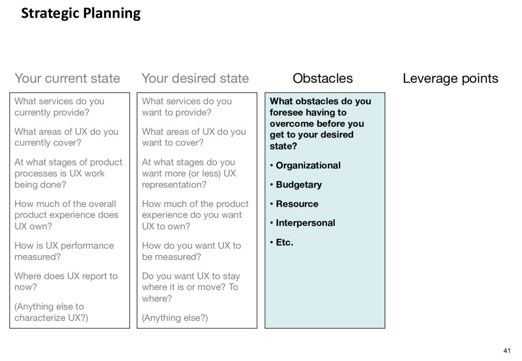 Strategic Planning 41 Your current state What s...