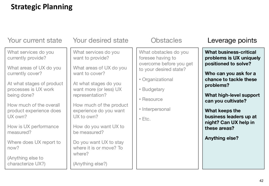 Strategic Planning 42 Your current state What s...
