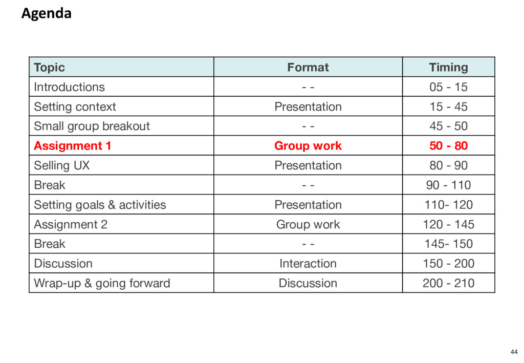 Agenda 44 Topic Format Timing Introductions - -...