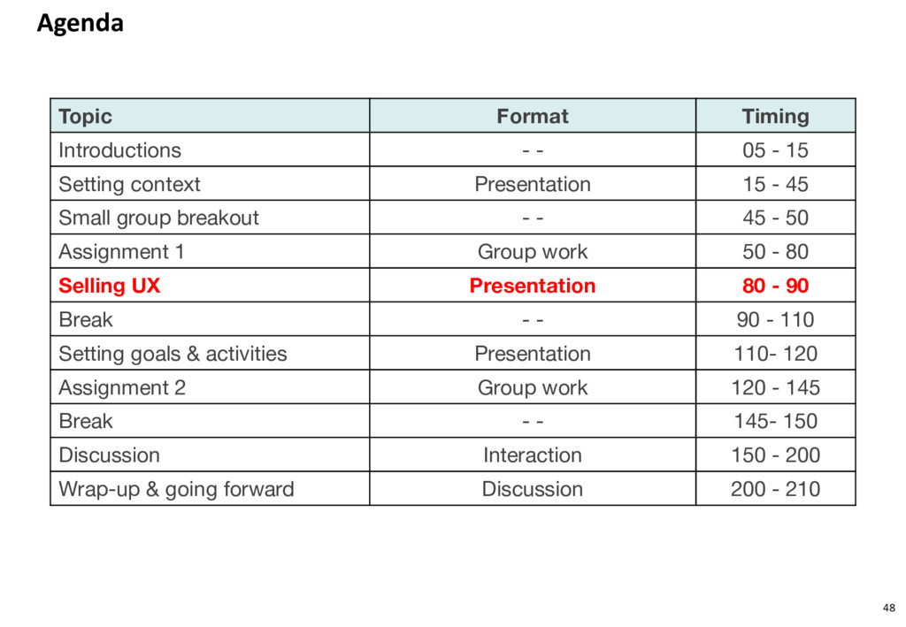 Agenda 48 Topic Format Timing Introductions - -...
