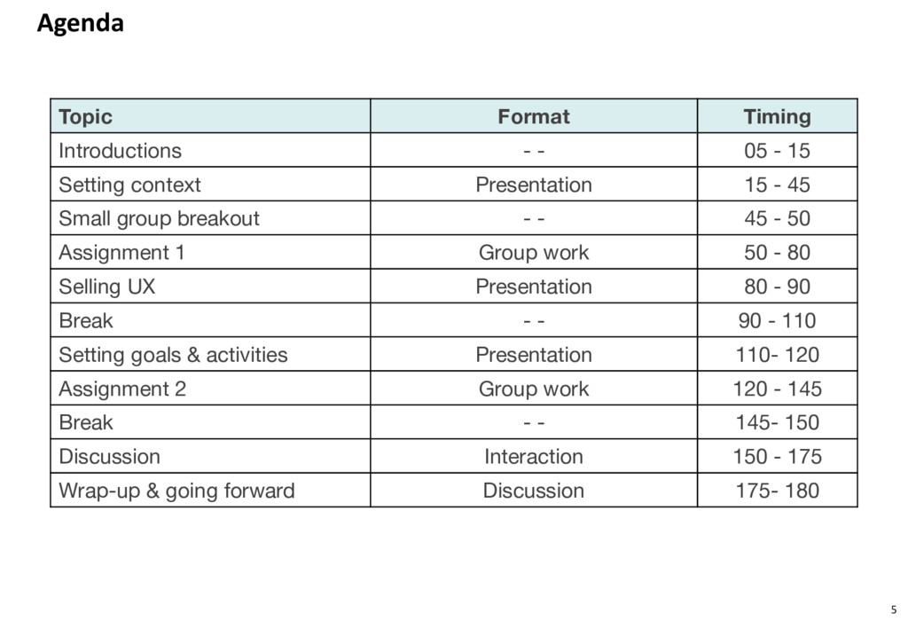 Agenda 5 Topic Format Timing Introductions - - ...