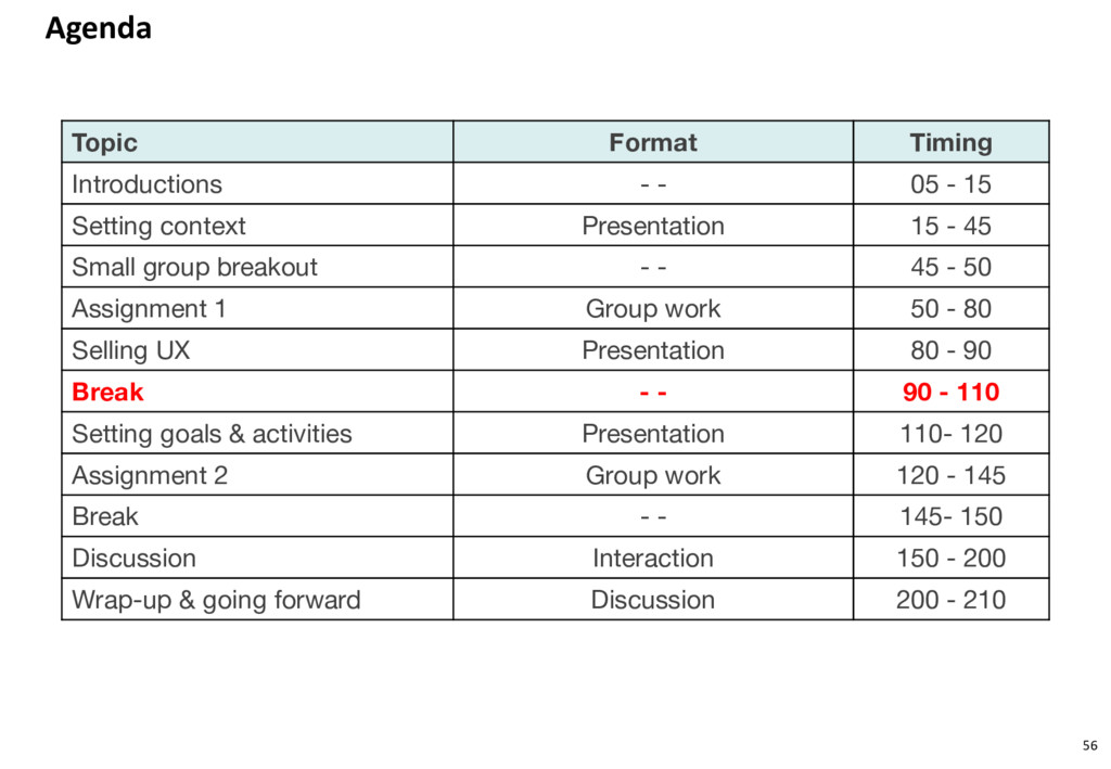 Agenda 56 Topic Format Timing Introductions - -...