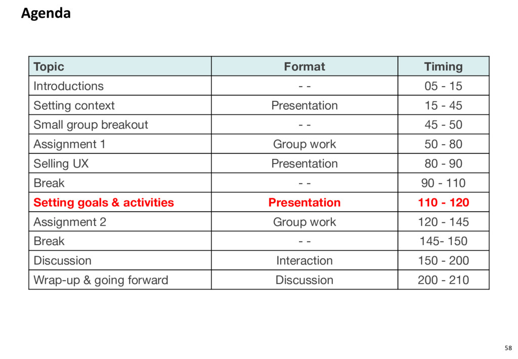 Agenda 58 Topic Format Timing Introductions - -...