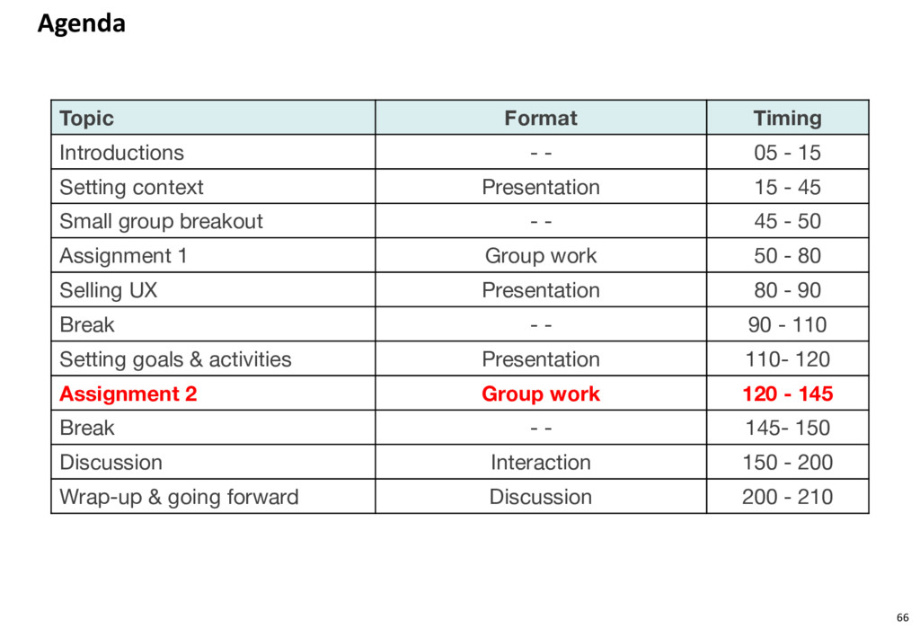 Agenda 66 Topic Format Timing Introductions - -...