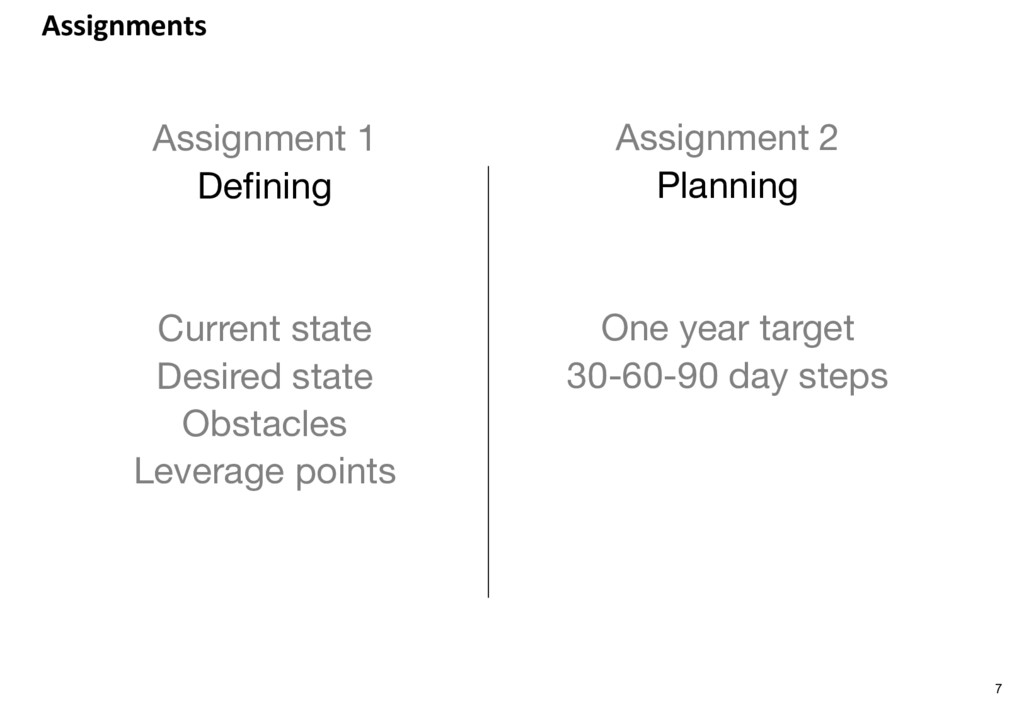 Assignments Assignment 1 Defining Current state...