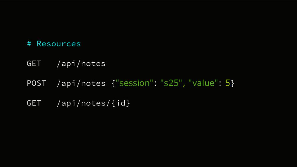 "# Resources GET /api/notes POST /api/notes {""se..."
