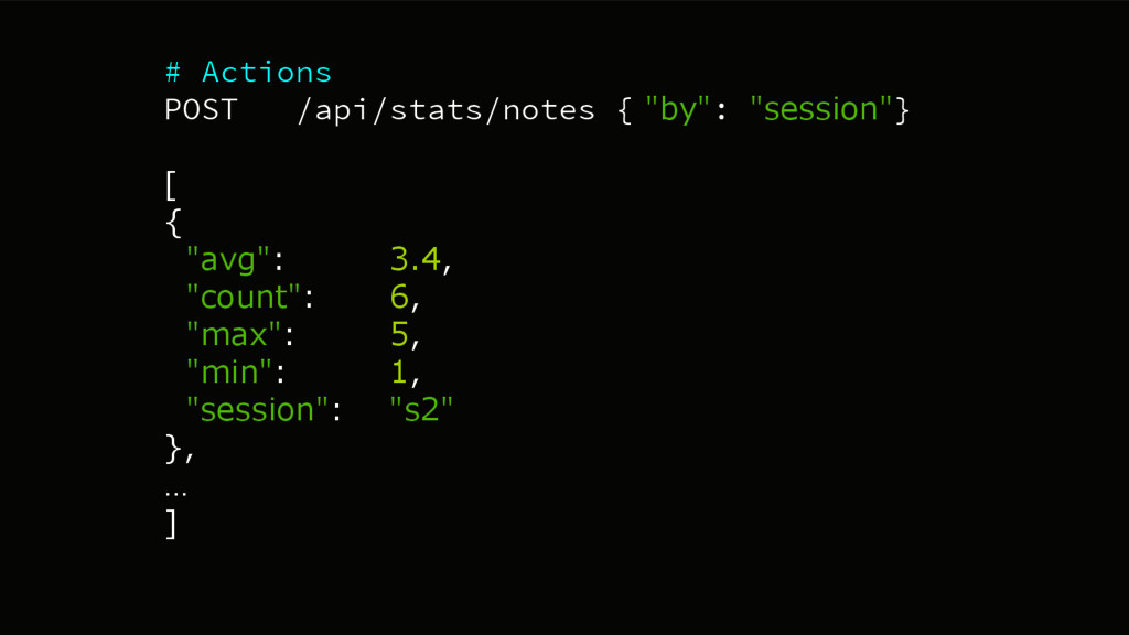 """# Actions POST /api/stats/notes { """"by"""": """"sessio..."""